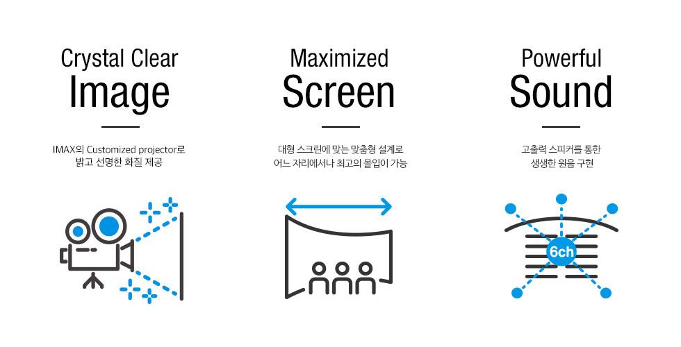 밝고 선명한 화질 제공, 대형 스크린에 맞는 맞춤형 설계로 어느 자리에서나 최고의 몰입이 가능, 고출력 스피커를 통한 생생한 사운드