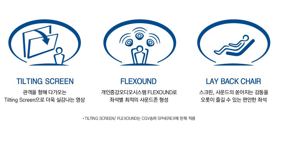 1.SKY 3D Sound - 서라운드 효과가 천정까지 확장되어 쏟아지는 듯한 사운드 효과를 경험. (천정 스피커 적용으로 9.1채널 사운드구현) 2.Egg Screen - 세계 최초 상/하/좌/우 curved screen. (Curved screen이 제공하는 입체적 영화 감상, 블록버스터 및 애니메이션 감상에 최적화). 3.Lay Back Chair - 스크린, 사운드의 쏟아지는 감동을 오롯이 즐길 수 있는 편안한 좌석. (Zone별 각각 다른 각도로 세팅, 스크린에 최적화된 시야 확보 가능. 좌석에 한껏 기대어 영화를 감상하는 편안한 lay back chair