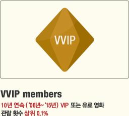 VVIP members 10년 연속(-0년~15년) VIP 또는 유료 영화 관람 횟수 상위 0.1%