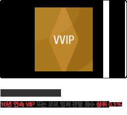 VVIP members 10년 연속 VIP 또는 유료 영화 관람 횟수 상위 0.1%