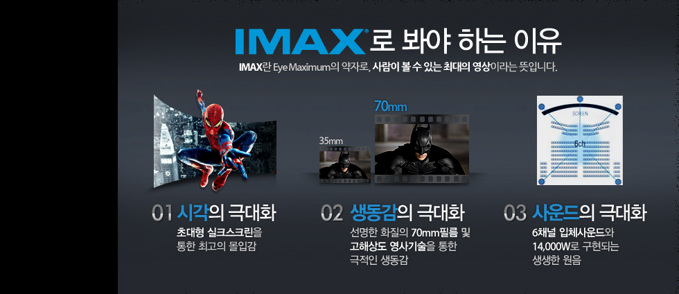 IMAX    IMAX Eye Maximum ,      . 01   :     , 02.   :   70mm      , 03.   : 6  14,000W   