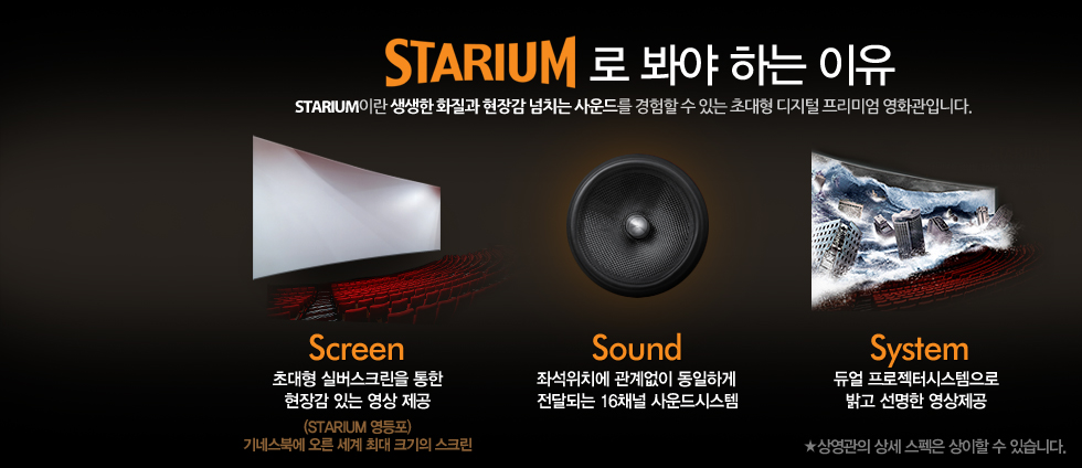 3S Screen,Sound,Seat / Screen :     4         /  Sound :     4         / Seat :       